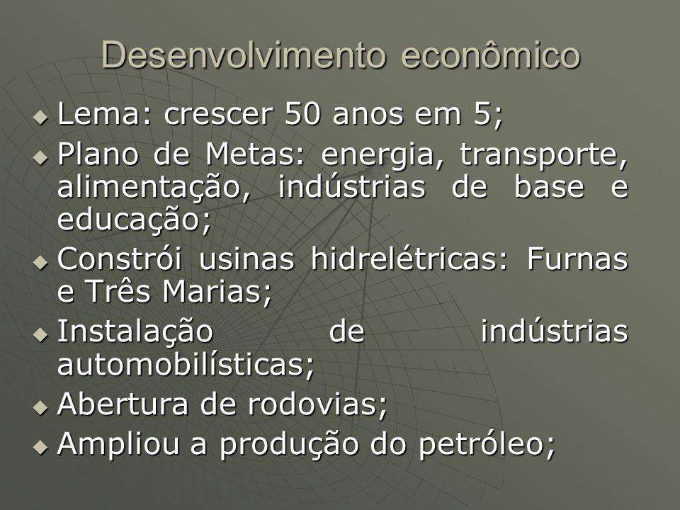 Desenvolvimento econômico Lema: crescer 50 anos em 5; Lema: crescer 50 anos em 5; Plano de Metas: energia, transporte, alimentação, indústrias de base