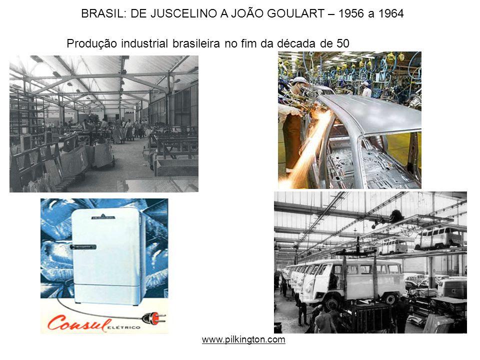 BRASIL: DE JUSCELINO A JOÃO GOULART – 1956 a 1964 www.pilkington.com Produção industrial brasileira no fim da década de 50