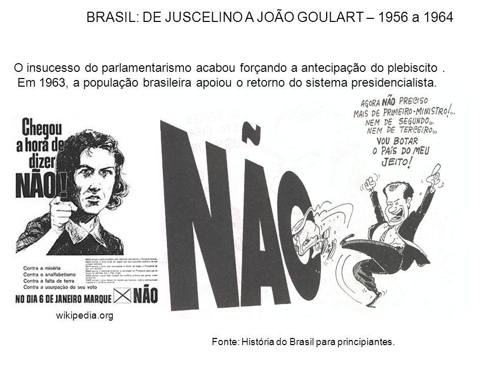Fonte: História do Brasil para principiantes. O insucesso do parlamentarismo acabou forçando a antecipação do plebiscito. Em 1963, a população brasile