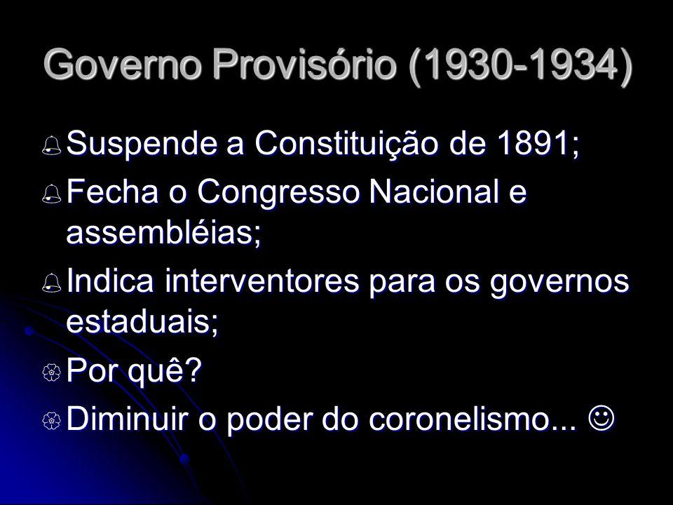 Período democrático: governos populistas A queda de Vargas...