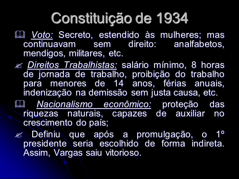 Constituição de 1934 Voto: Secreto, estendido às mulheres; mas continuavam sem direito: analfabetos, mendigos, militares, etc. Voto: Secreto, estendid