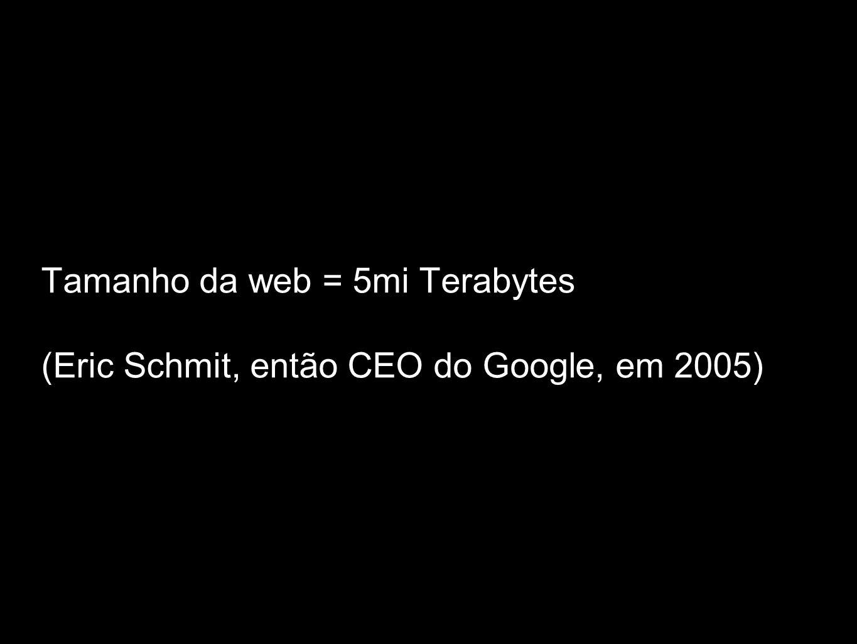 Número de páginas indexadas no Google: 1998 = 23 milhões 2000 = 01 bilhão 2012 = 53 bilhões