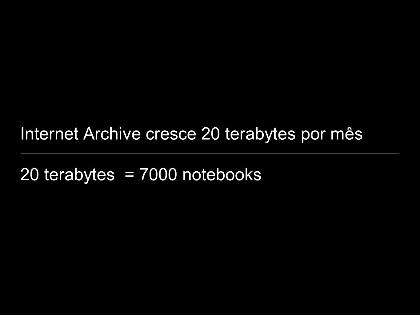 Internet Archive cresce 20 terabytes por mês 20 terabytes = 7000 notebooks
