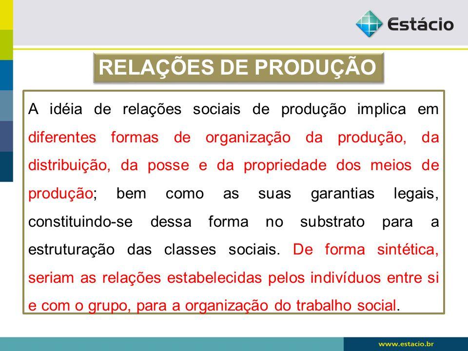 A idéia de relações sociais de produção implica em diferentes formas de organização da produção, da distribuição, da posse e da propriedade dos meios