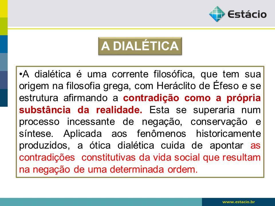 A dialética é uma corrente filosófica, que tem sua origem na filosofia grega, com Heráclito de Éfeso e se estrutura afirmando a contradição como a pró