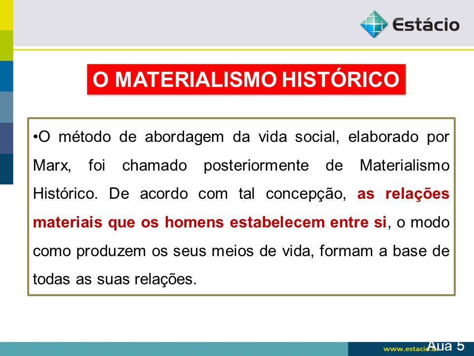 O método de abordagem da vida social, elaborado por Marx, foi chamado posteriormente de Materialismo Histórico. De acordo com tal concepção, as relaçõ