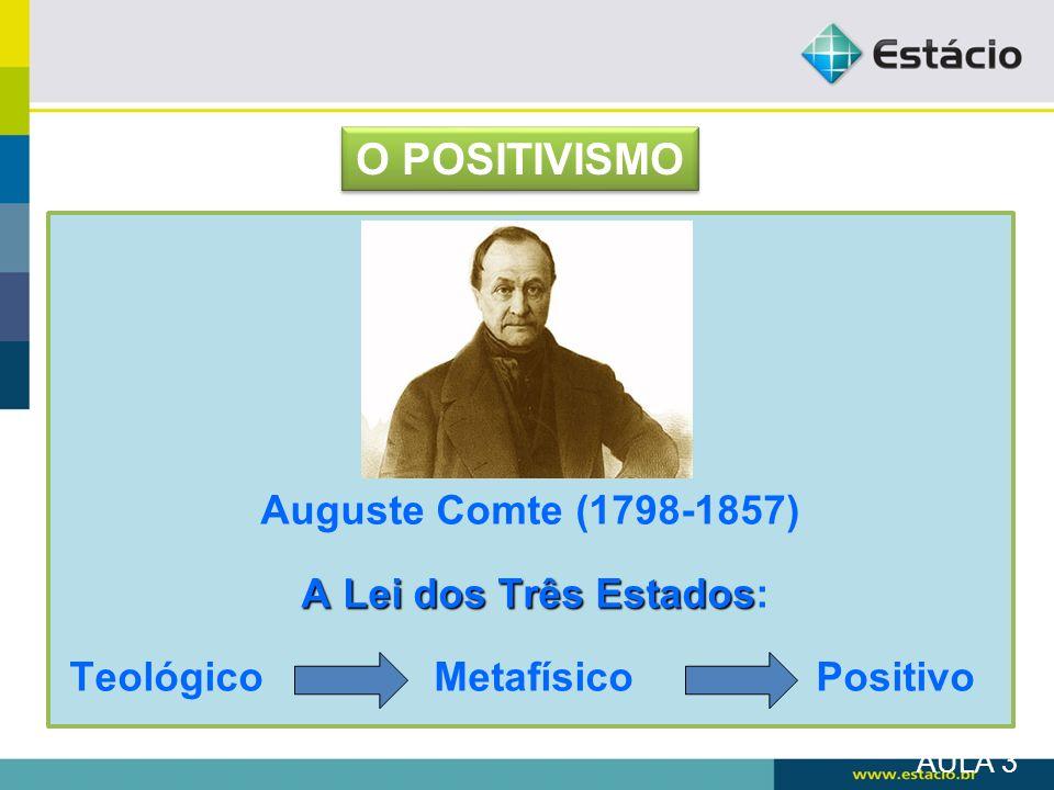 Auguste Comte (1798-1857) A Lei dos Três Estados A Lei dos Três Estados: Teológico Metafísico Positivo AULA 3 O POSITIVISMO