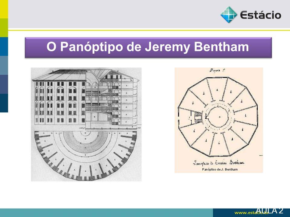 AULA 2 O Panóptipo de Jeremy Bentham