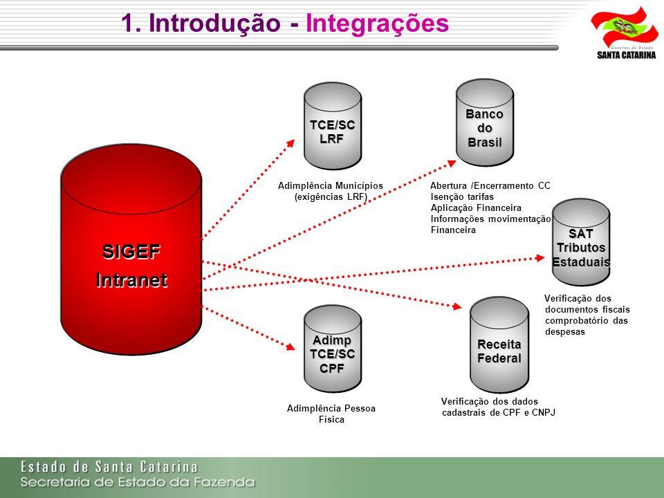 TCE/SCLRF SATTributosEstaduais AdimpTCE/SCCPF BancodoBrasil ReceitaFederal SIGEFIntranet 1. Introdução - Integrações Adimplência Municípios (exigência
