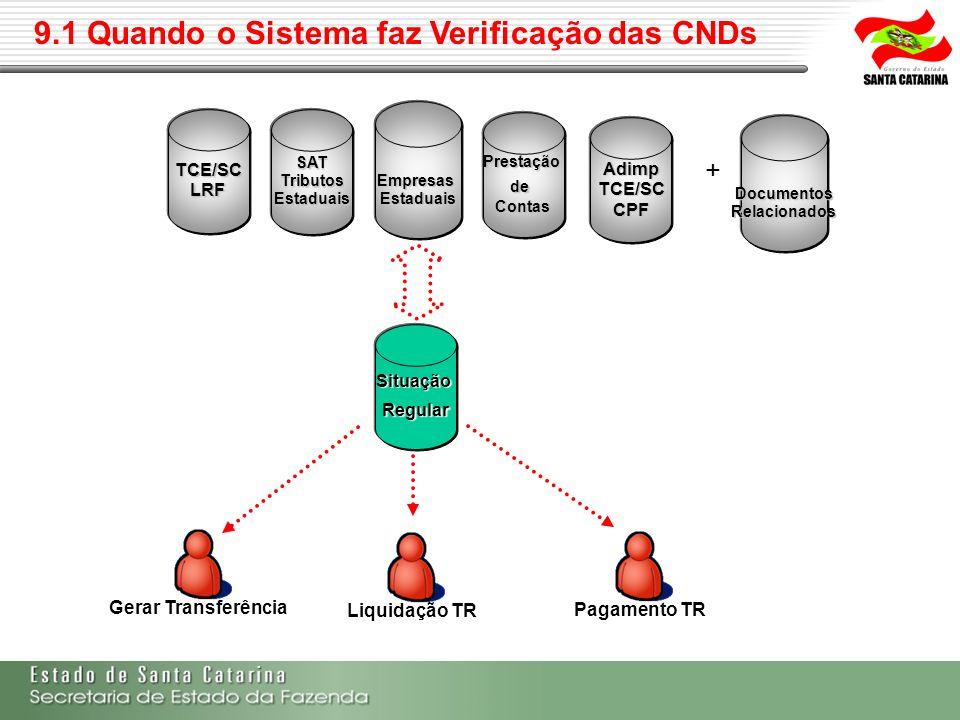 TCE/SCLRF SATTributosEstaduais AdimpTCE/SCCPF SituaçãoRegular Gerar Transferência EmpresasEstaduais PrestaçãodeContas 9.1 Quando o Sistema faz Verific