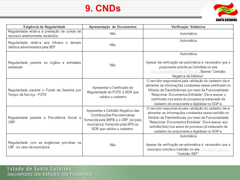 9. CNDs Exigência de RegularidadeApresentação de DocumentosVerificação Sistêmica Regularidade relativa à prestação de contas de recursos anteriormente
