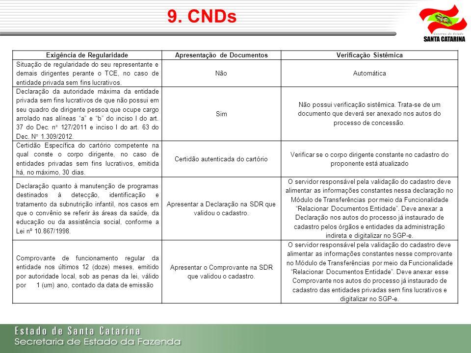 9. CNDs Exigência de RegularidadeApresentação de DocumentosVerificação Sistêmica Situação de regularidade do seu representante e demais dirigentes per