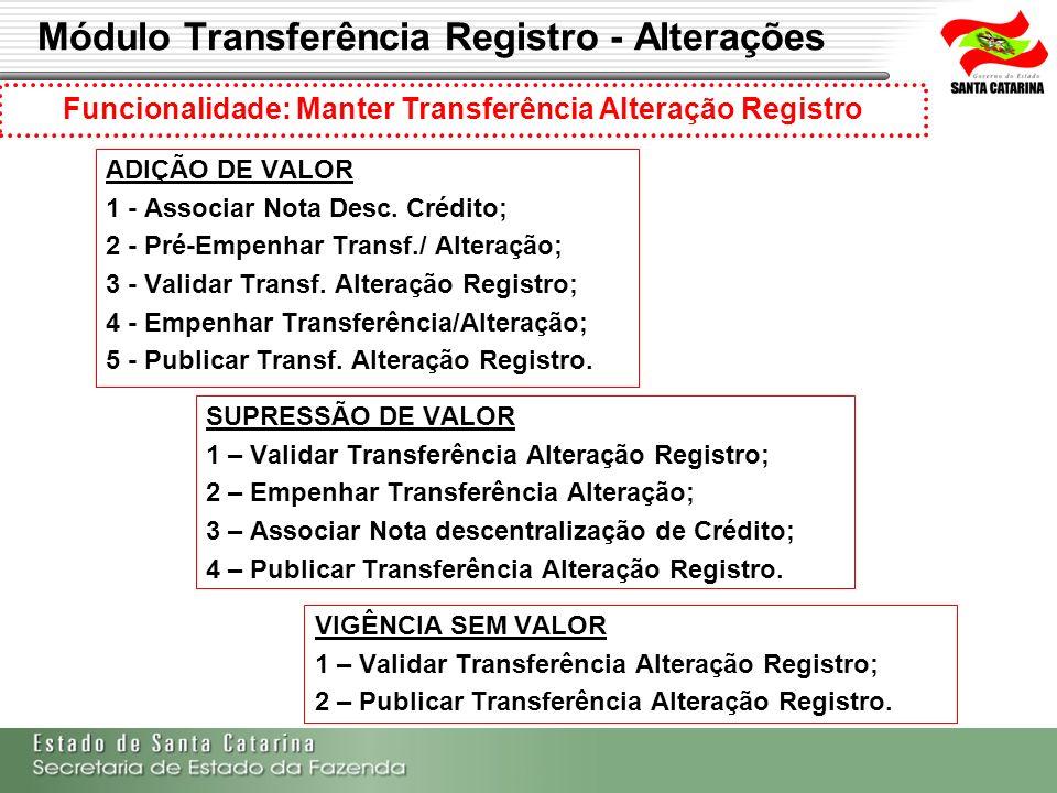 Módulo Transferência Registro - Alterações ADIÇÃO DE VALOR 1 - Associar Nota Desc. Crédito; 2 - Pré-Empenhar Transf./ Alteração; 3 - Validar Transf. A