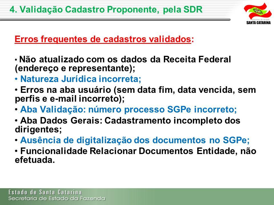 4. Validação Cadastro Proponente, pela SDR Erros frequentes de cadastros validados: Não atualizado com os dados da Receita Federal (endereço e represe