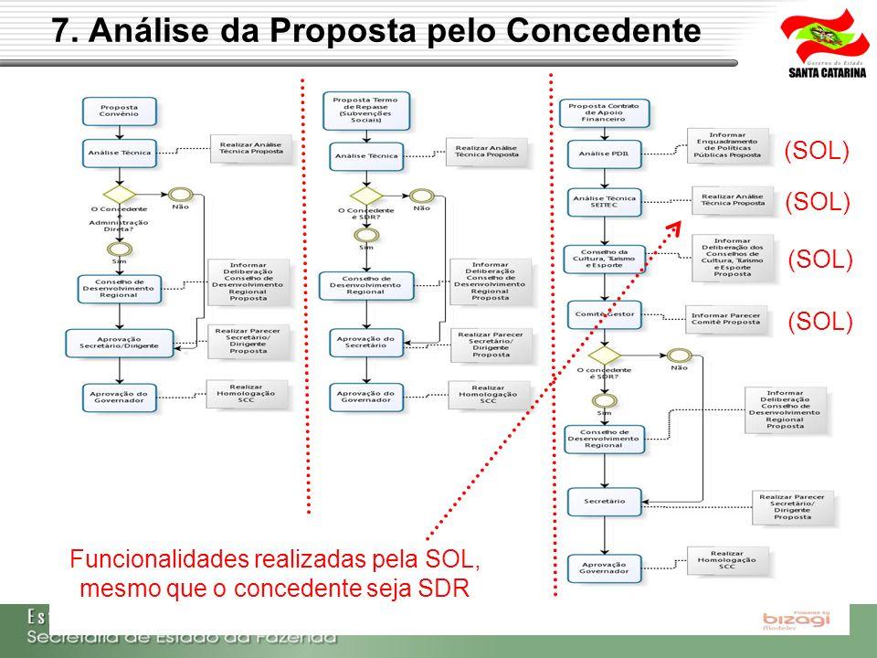 7. Análise da Proposta pelo Concedente Funcionalidades realizadas pela SOL, mesmo que o concedente seja SDR (SOL)