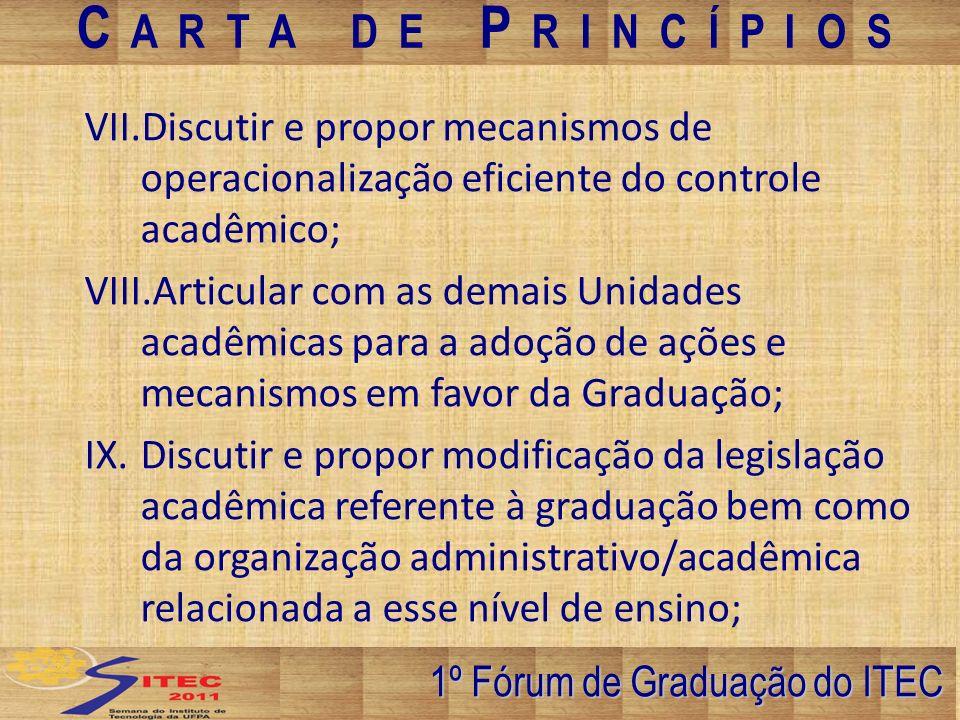VII.Discutir e propor mecanismos de operacionalização eficiente do controle acadêmico; VIII.Articular com as demais Unidades acadêmicas para a adoção de ações e mecanismos em favor da Graduação; IX.Discutir e propor modificação da legislação acadêmica referente à graduação bem como da organização administrativo/acadêmica relacionada a esse nível de ensino; 1º Fórum de Graduação do ITEC C A R T A D E P R I N C Í P I O S