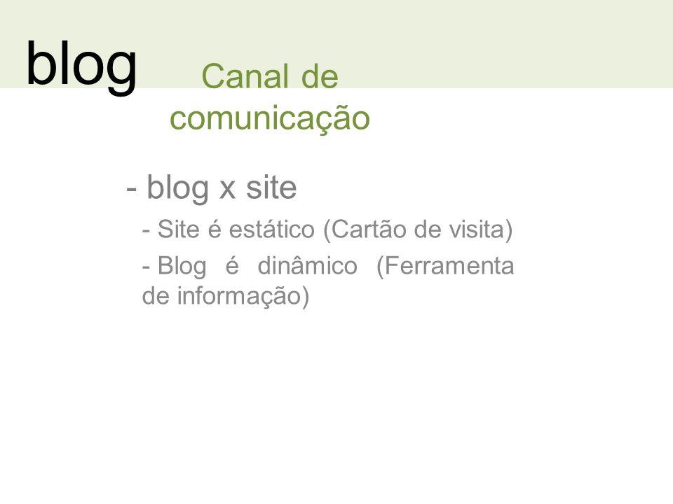 blog - blog x site Canal de comunicação - Site é estático (Cartão de visita) - Blog é dinâmico (Ferramenta de informação)