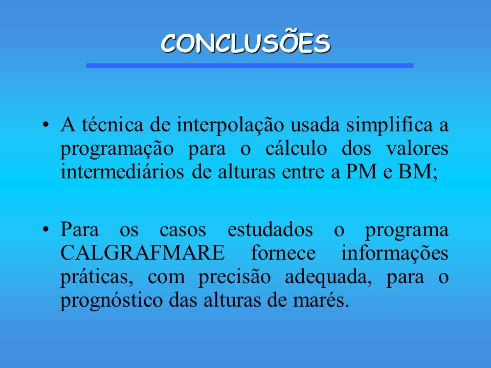 CONCLUSÕES A técnica de interpolação usada simplifica a programação para o cálculo dos valores intermediários de alturas entre a PM e BM; Para os casos estudados o programa CALGRAFMARE fornece informações práticas, com precisão adequada, para o prognóstico das alturas de marés.