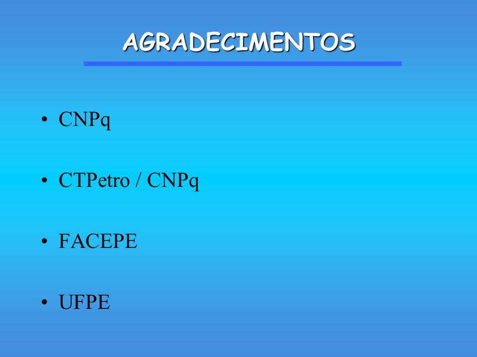 CNPq CTPetro / CNPq FACEPE UFPE AGRADECIMENTOS