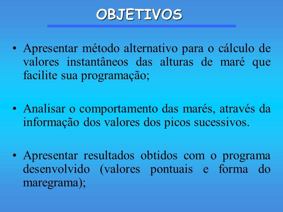 OBJETIVOS Apresentar método alternativo para o cálculo de valores instantâneos das alturas de maré que facilite sua programação; Analisar o comportame
