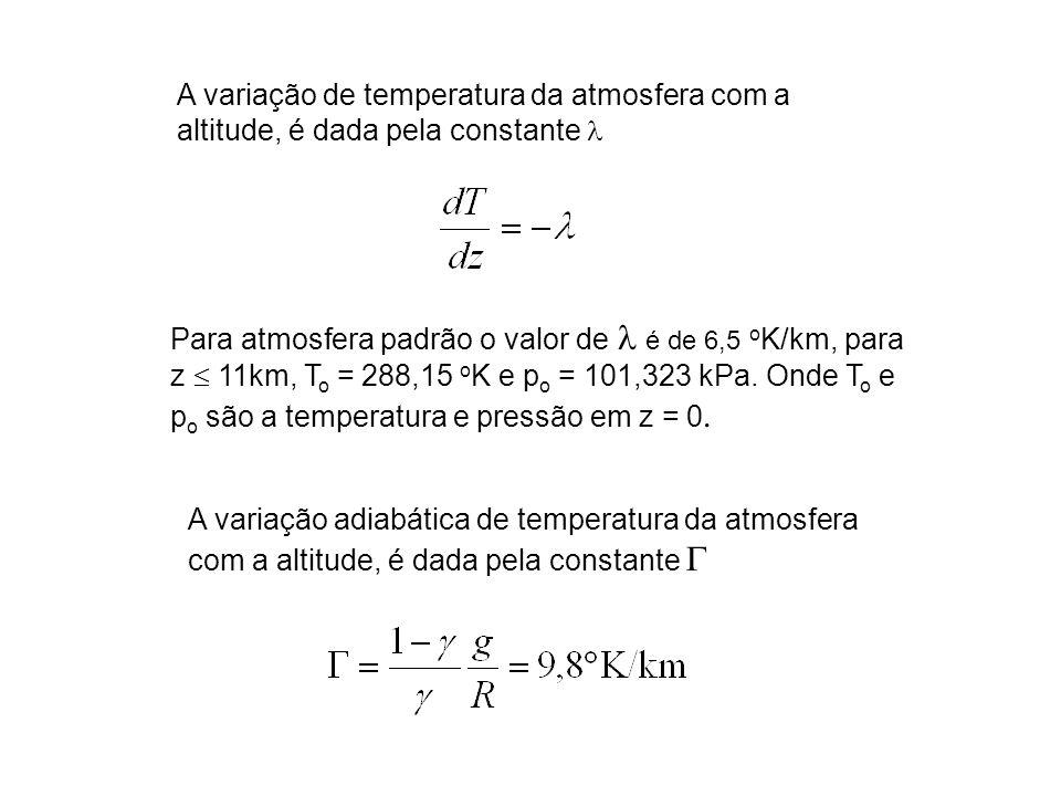 A variação de temperatura da atmosfera com a altitude, é dada pela constante Para atmosfera padrão o valor de é de 6,5 o K/km, para z 11km, T o = 288,