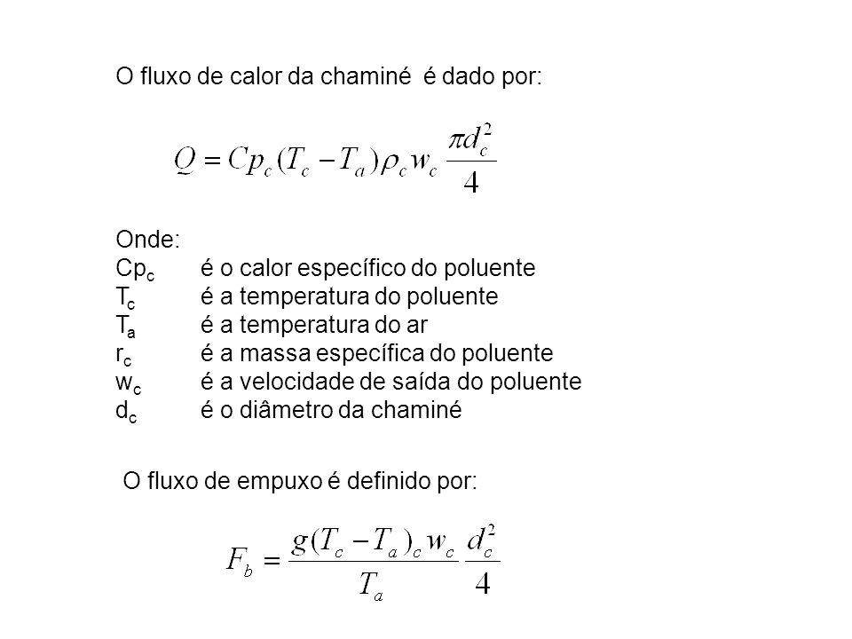 O fluxo de calor da chaminé é dado por: Onde: Cp c é o calor específico do poluente T c é a temperatura do poluente T a é a temperatura do ar r c é a