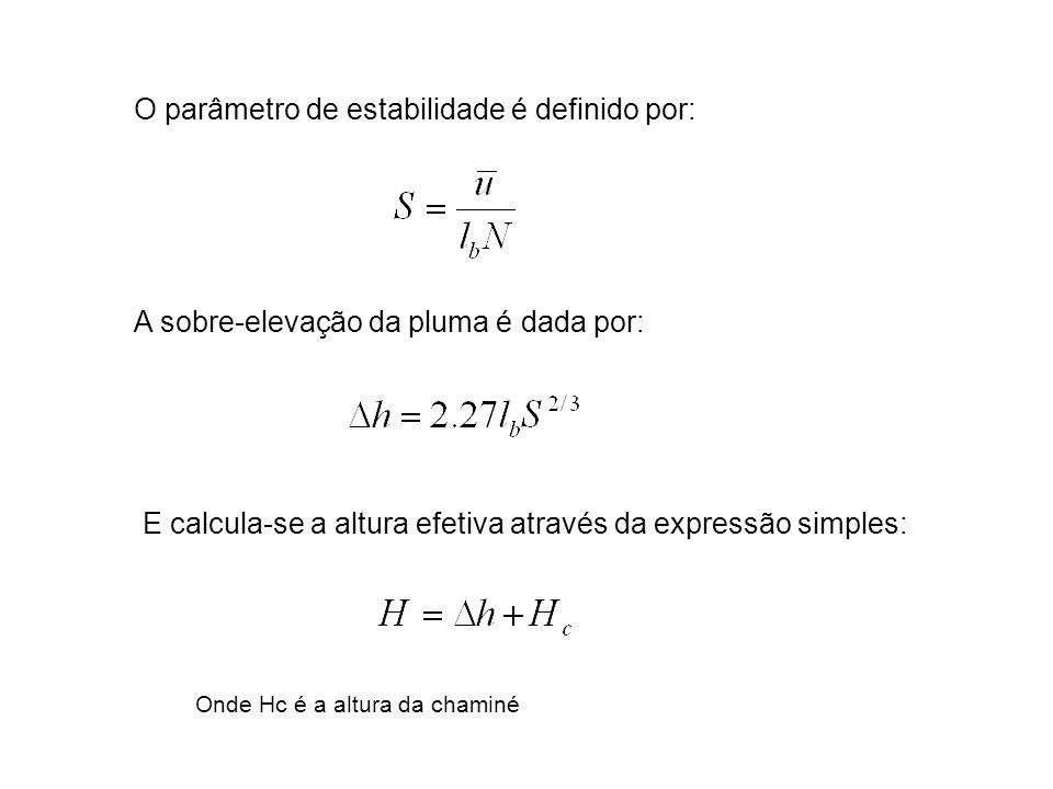 O parâmetro de estabilidade é definido por: A sobre-elevação da pluma é dada por: E calcula-se a altura efetiva através da expressão simples: Onde Hc
