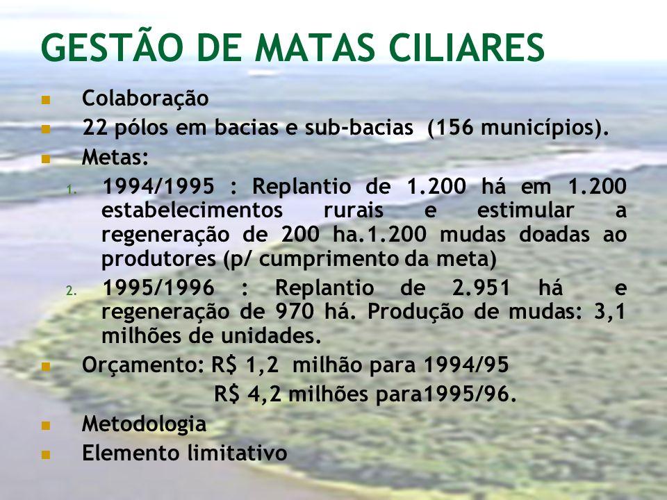 GESTÃO DE MATAS CILIARES Colaboração 22 pólos em bacias e sub-bacias (156 municípios). Metas: 1. 1994/1995 : Replantio de 1.200 há em 1.200 estabeleci