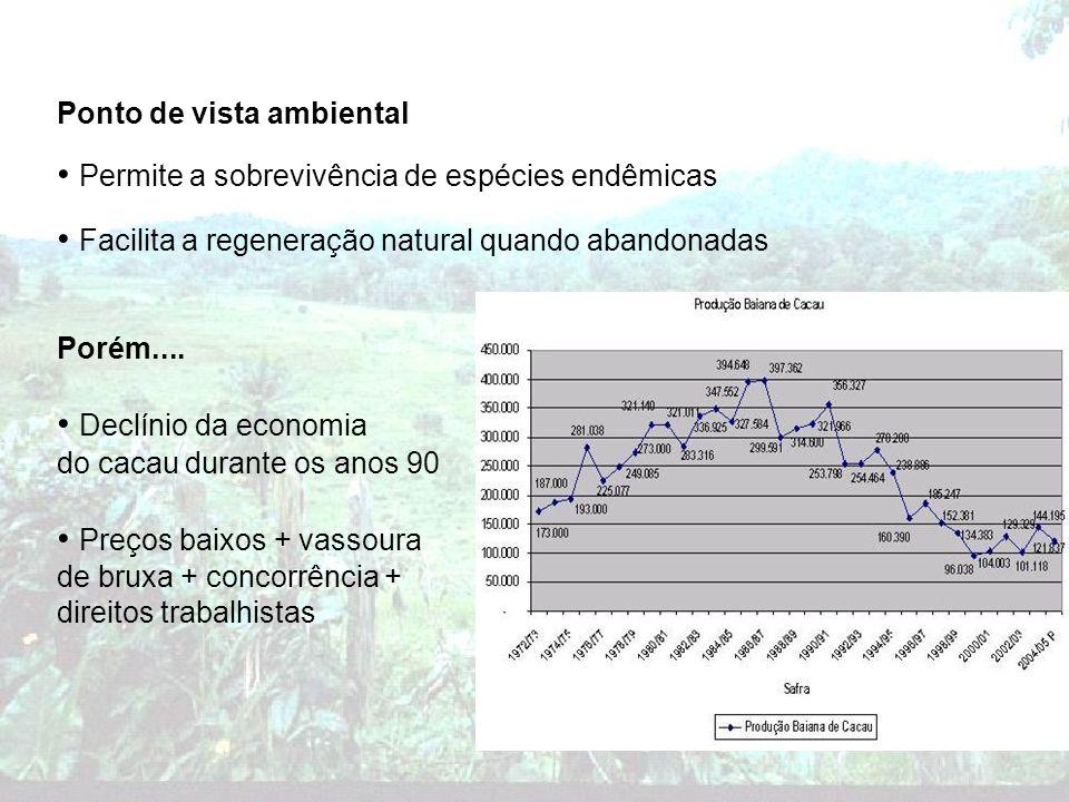 Ponto de vista ambiental Permite a sobrevivência de espécies endêmicas Facilita a regeneração natural quando abandonadas Porém.... Declínio da economi