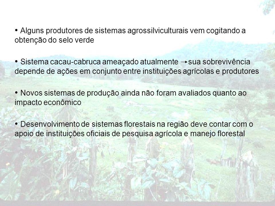 Alguns produtores de sistemas agrossilviculturais vem cogitando a obtenção do selo verde Sistema cacau-cabruca ameaçado atualmente sua sobrevivência d
