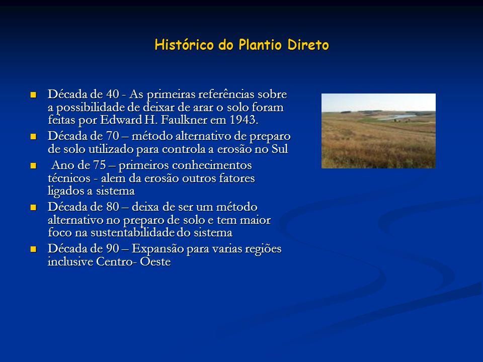 Histórico do Plantio Direto Década de 40 - As primeiras referências sobre a possibilidade de deixar de arar o solo foram feitas por Edward H. Faulkner