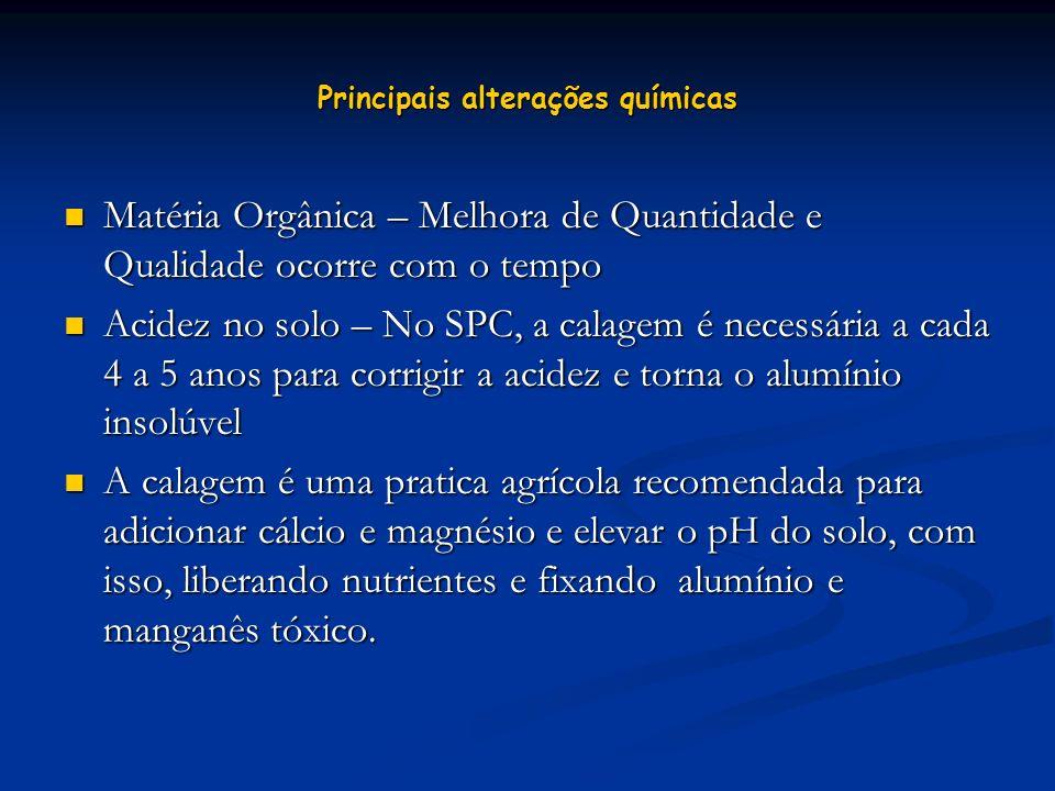 Principais alterações químicas Matéria Orgânica – Melhora de Quantidade e Qualidade ocorre com o tempo Matéria Orgânica – Melhora de Quantidade e Qual