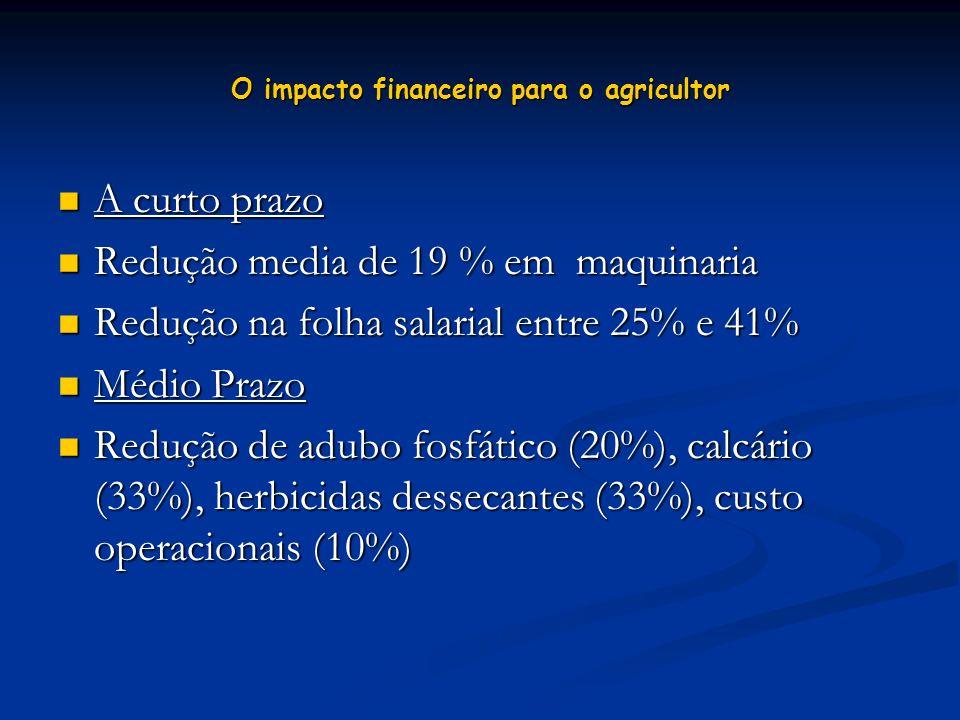 O impacto financeiro para o agricultor A curto prazo A curto prazo Redução media de 19 % em maquinaria Redução media de 19 % em maquinaria Redução na