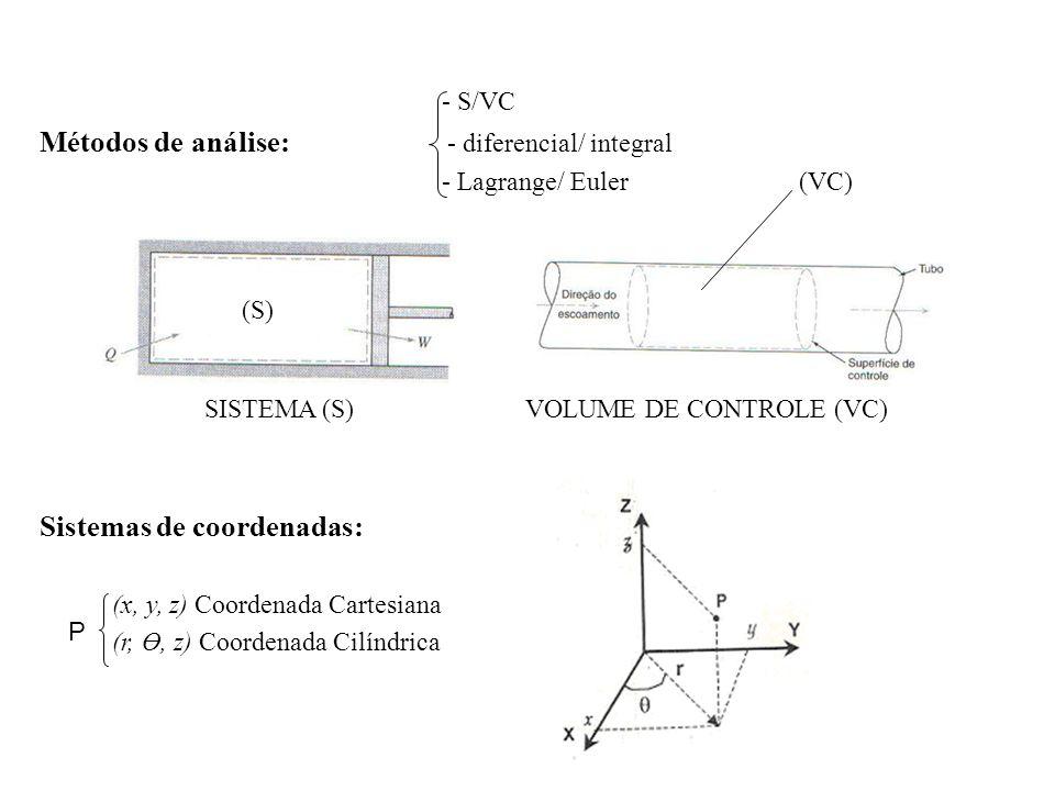 - S/VC Métodos de análise: - diferencial/ integral - Lagrange/ Euler (VC) SISTEMA (S) VOLUME DE CONTROLE (VC) Sistemas de coordenadas: (x, y, z) Coord
