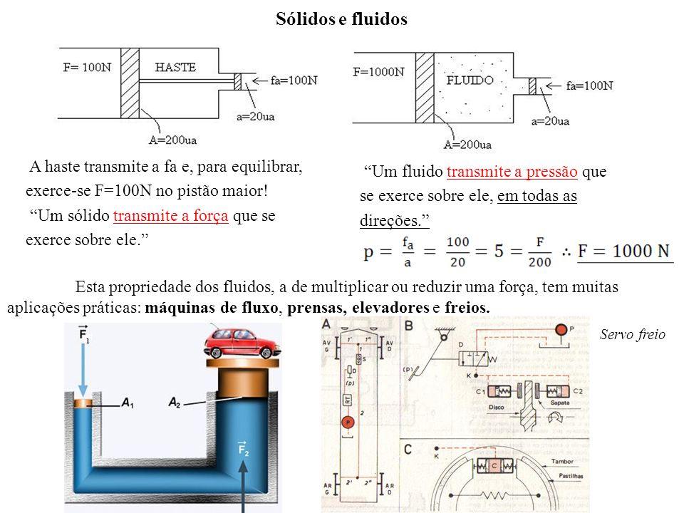 Sólidos e fluidos A haste transmite a fa e, para equilibrar, exerce-se F=100N no pistão maior! Um sólido transmite a força que se exerce sobre ele. Um