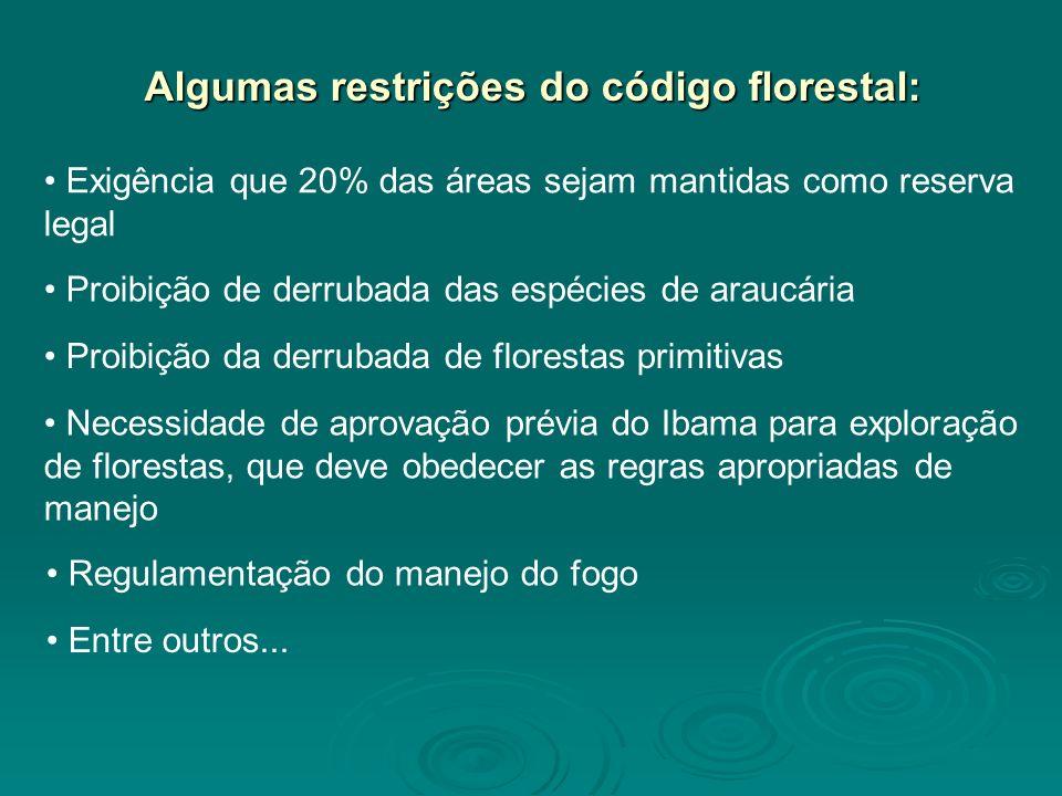 Algumas restrições do código florestal: Exigência que 20% das áreas sejam mantidas como reserva legal Proibição de derrubada das espécies de araucária