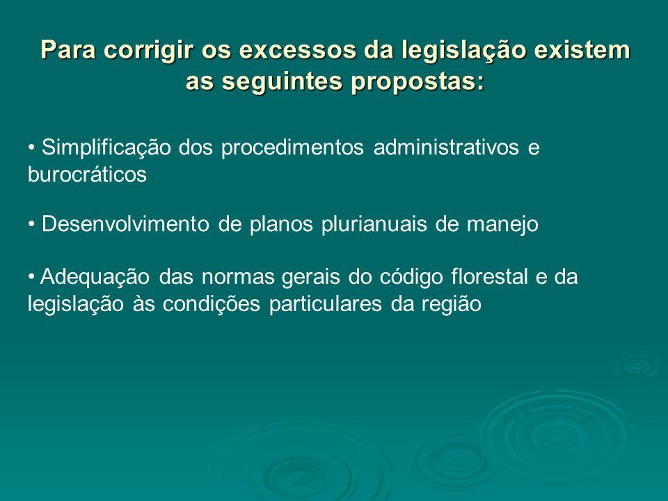 Para corrigir os excessos da legislação existem as seguintes propostas: Simplificação dos procedimentos administrativos e burocráticos Desenvolvimento