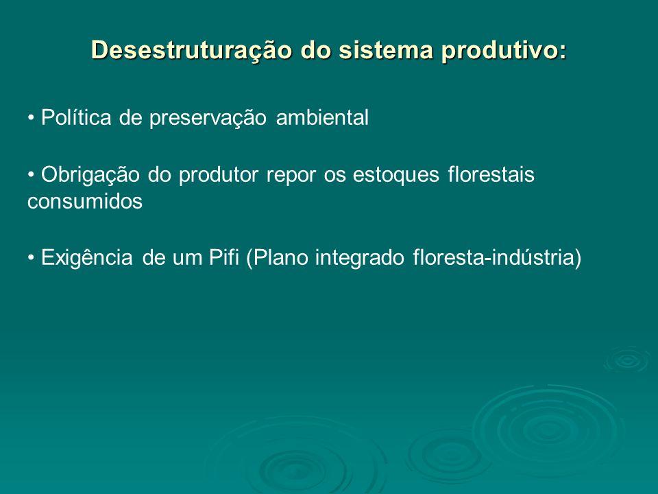 Desestruturação do sistema produtivo: Política de preservação ambiental Obrigação do produtor repor os estoques florestais consumidos Exigência de um Pifi (Plano integrado floresta-indústria)
