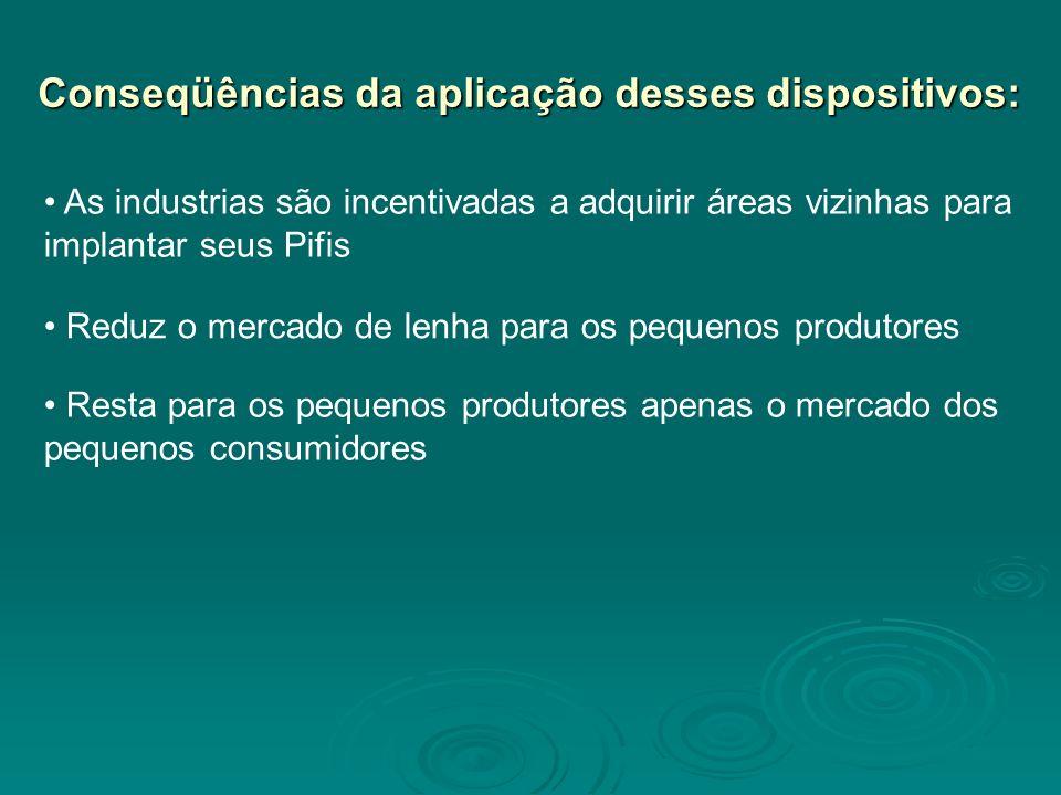 Conseqüências da aplicação desses dispositivos: As industrias são incentivadas a adquirir áreas vizinhas para implantar seus Pifis Reduz o mercado de lenha para os pequenos produtores Resta para os pequenos produtores apenas o mercado dos pequenos consumidores