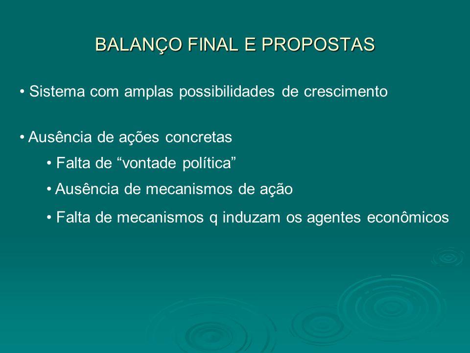BALANÇO FINAL E PROPOSTAS Sistema com amplas possibilidades de crescimento Ausência de ações concretas Falta de vontade política Ausência de mecanismo
