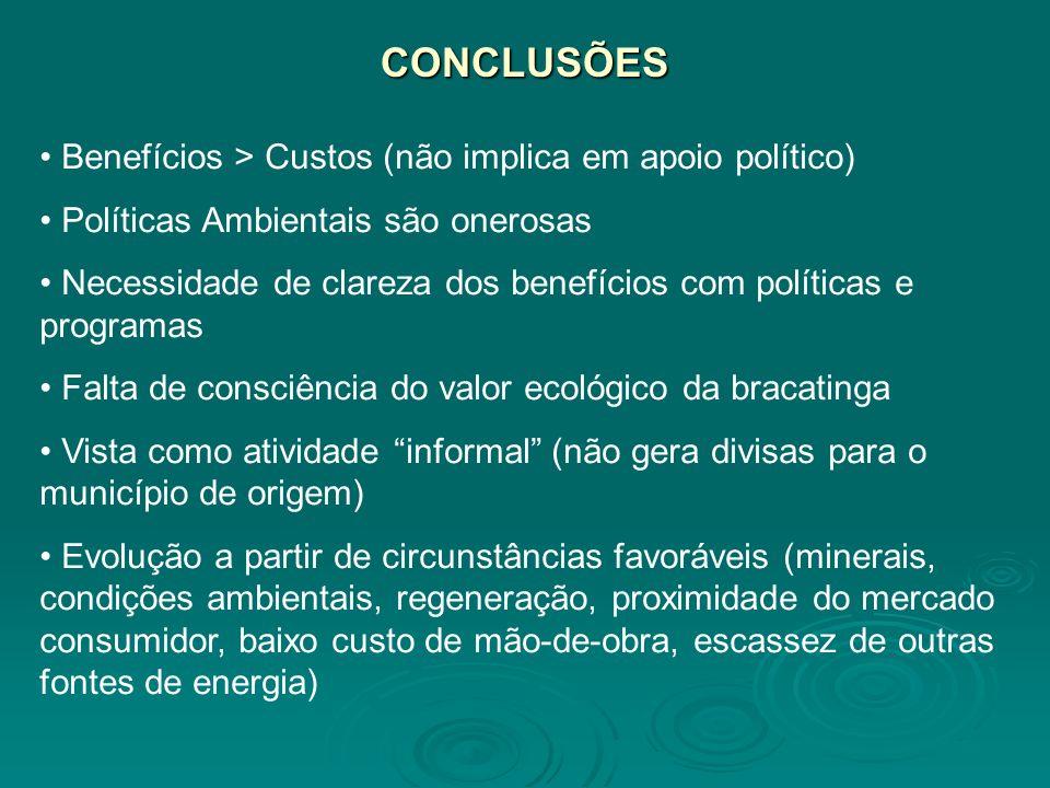 Benefícios > Custos (não implica em apoio político) Políticas Ambientais são onerosas Necessidade de clareza dos benefícios com políticas e programas