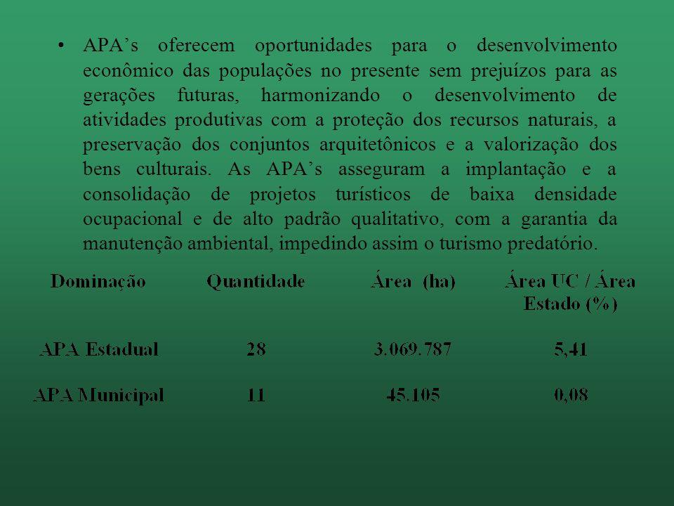 Descentralização institucional e co-gestão Centro de Recursos Ambientais (CRA) e a companhia de desenvolvimento da região metropolitana de Salvador (Conder) SEPLATEC, SECTUR dividem a responsabilidade de gestão das APAs A regulamentação e a manutenção das APAs cabe ao Conselho Estadual de Meio Ambiente: composto por 1/3 de produtores rurais, 1/3 de governo, 1/3 de ONGs.