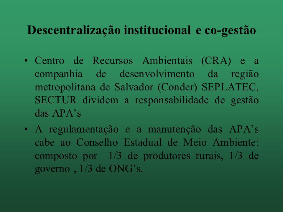 Planos de gestão e zoneamento econômico ecológico Bahia Resolução nº 10 do Conama, de 14 de dezembro de 1988 Art.