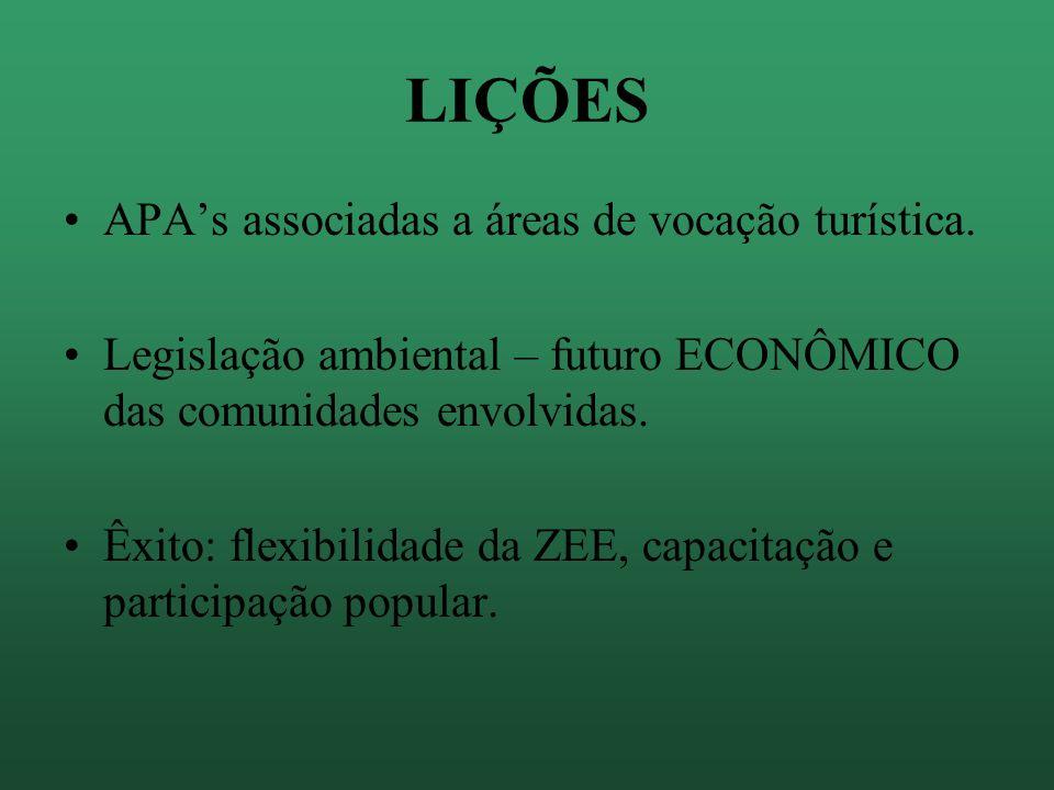 LIÇÕES Bahia: muitas APAs em pouco tempo – atividades devem ser de forma gradativa.
