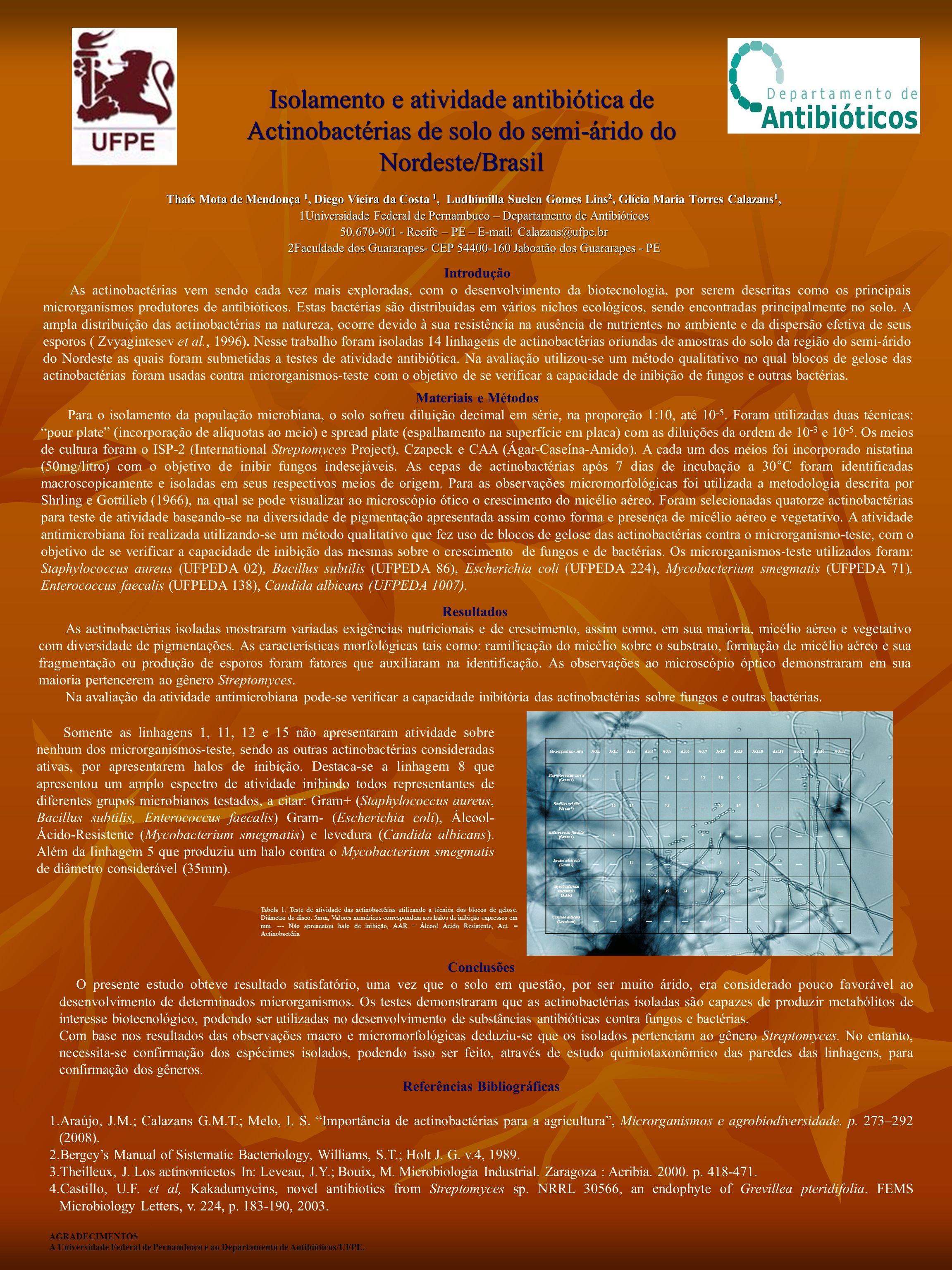 Isolamento e atividade antibiótica de Actinobactérias de solo do semi-árido do Nordeste/Brasil Thaís Mota de Mendonça 1, Diego Vieira da Costa 1, Ludh