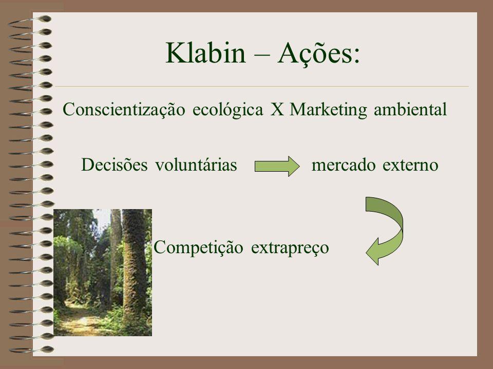 Klabin – Projetos Projeto Puma Monitoramento de Bacias Monitoramento da Biodiversidade Parque Ecológico (Educação Ambiental) :Educação Ambiental Criadouro Científico de Animais Silvestres Centro de Interpretação da Natureza Museu da Fauna e da Flora Trilha Ecológica Ciclovia Harmonia-Parque Ecológico