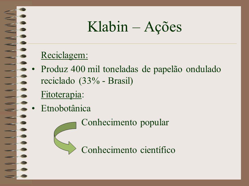 Caso Klabin – Paraná (1934) Maciços florestais Condições edafoclimáticas Desertificação Reflorestamento Diversidade no plantio e destinação Técnicas de cultivos
