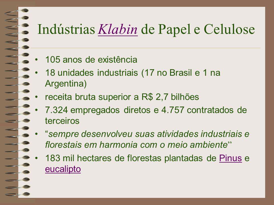 Indústrias Klabin de Papel e CeluloseKlabin 105 anos de existência 18 unidades industriais (17 no Brasil e 1 na Argentina) receita bruta superior a R$