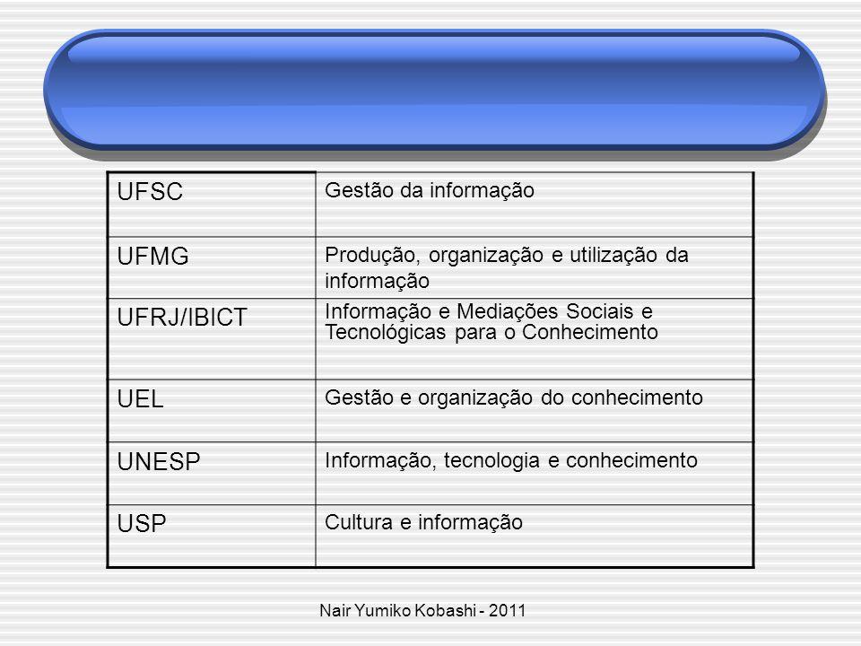 Nair Yumiko Kobashi - 2011 UFSC Gestão da informação UFMG Produção, organização e utilização da informação UFRJ/IBICT Informação e Mediações Sociais e