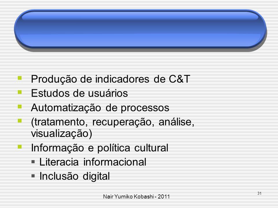 Nair Yumiko Kobashi - 2011 Produção de indicadores de C&T Estudos de usuários Automatização de processos (tratamento, recuperação, análise, visualizaç